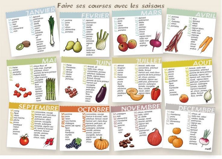 fruits-legumes-de-saison